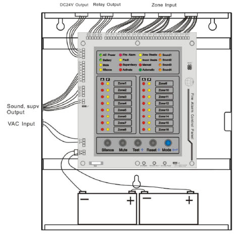 Fire Alarm Control Panel Sr P01 Fire Security Factory