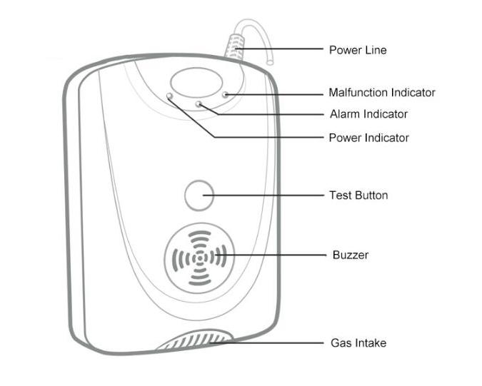 manufacturer price ac220v lpg gas detector for home use sr